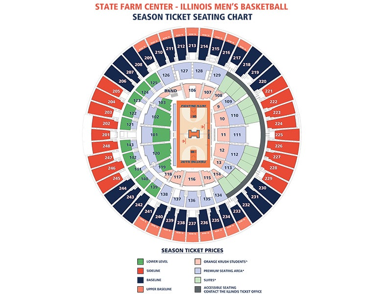 Seating charts state farm center