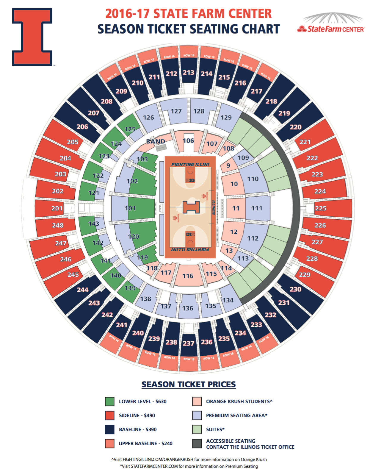 Men Arena Floor Plan Seating Charts State Farm Center
